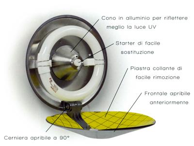lampada contro le mosche a luce UV AURA