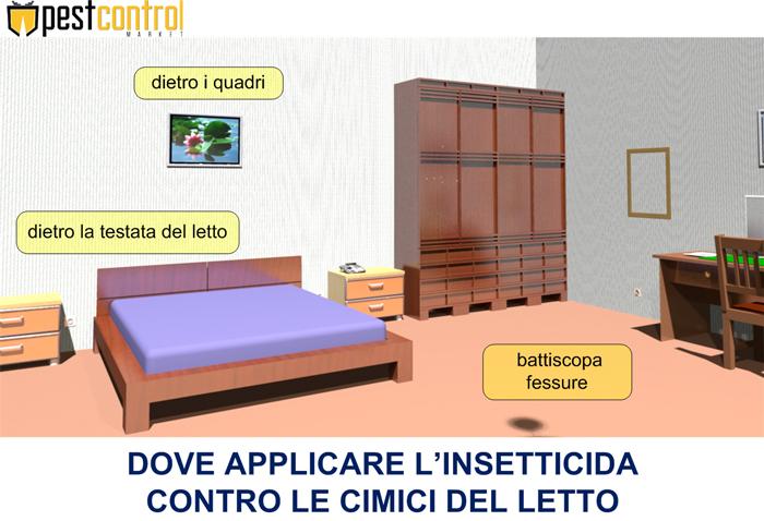 Come montare le doghe del letto id es de design d 39 int rieur - Le cimici del letto ...